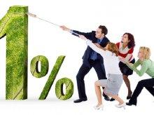 Stopy procentowe nadal sprzyjają zaciąganiu kredytów - do kiedy to potrwa?